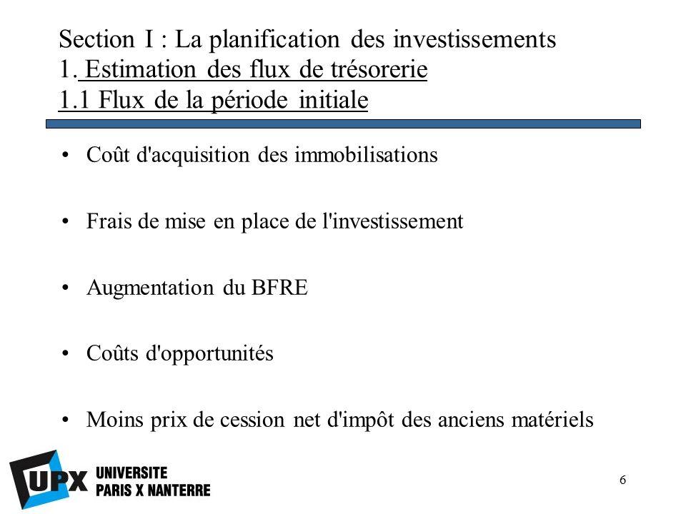 6 Section I : La planification des investissements 1.