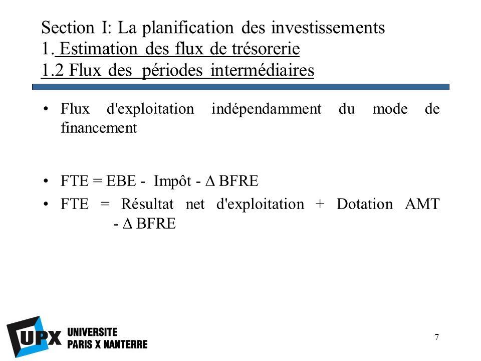 7 Section I: La planification des investissements 1.