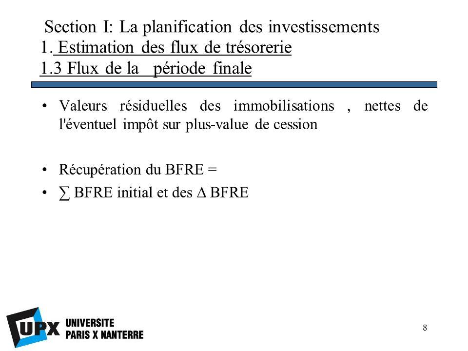 8 Section I: La planification des investissements 1.