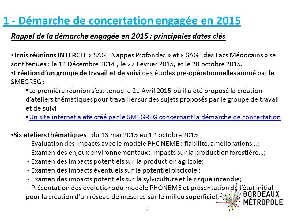 1 - Démarche de concertation engagée en 2015 Rappel de la démarche engagée en 2015 : principales dates clés Trois réunions INTERCLE « SAGE Nappes Profondes » et « SAGE des Lacs Médocains » se sont tenues : le 12 Décembre 2014, le 27 Février 2015, et le 20 octobre 2015.