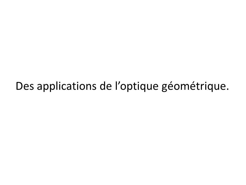 Des applications de l'optique géométrique.