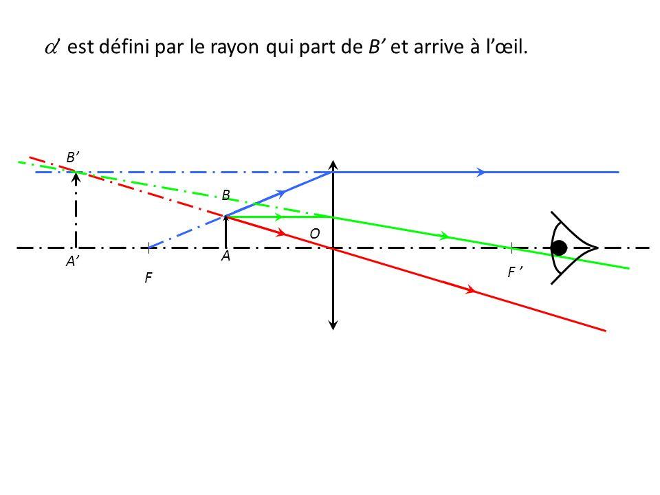 F F ' O A' B' A B  ' est défini par le rayon qui part de B' et arrive à l'œil.