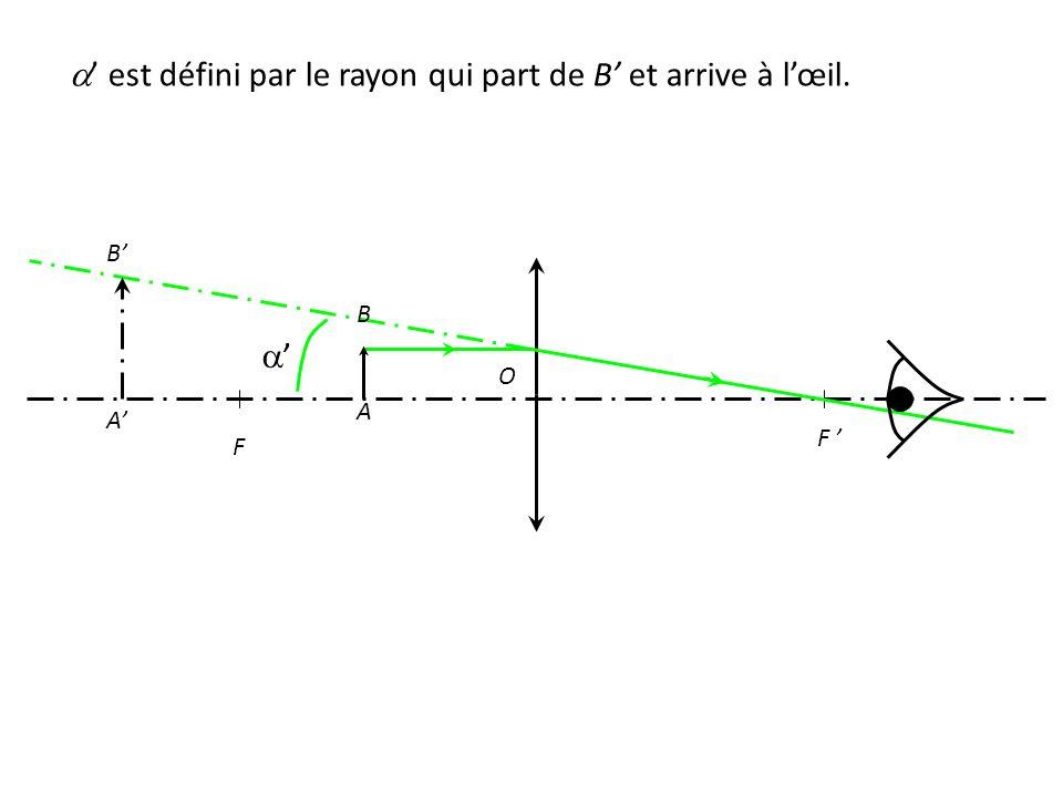 F F ' O A' B' A B  ' est défini par le rayon qui part de B' et arrive à l'œil. ''
