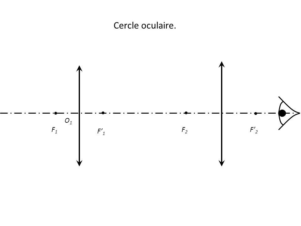 Cercle oculaire. O1O1 F1F1 F' 1 F' 2 F2F2