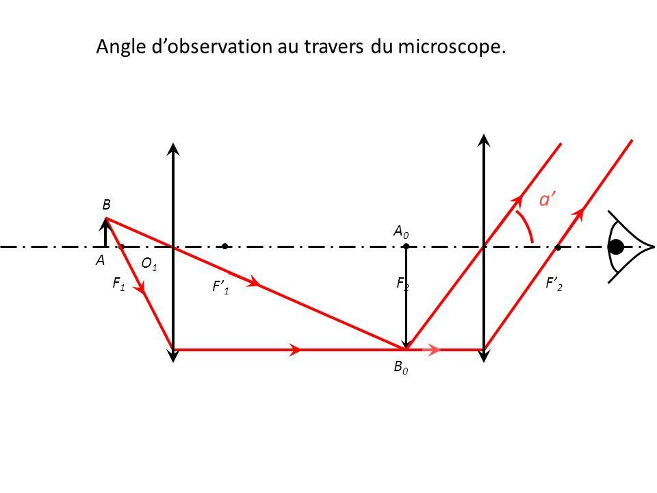 O1O1 F1F1 F' 1 F' 2 F2F2 A B A0A0 B0B0 a' Angle d'observation au travers du microscope.