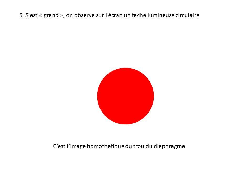 Si R est « grand », on observe sur l'écran un tache lumineuse circulaire C'est l'image homothétique du trou du diaphragme
