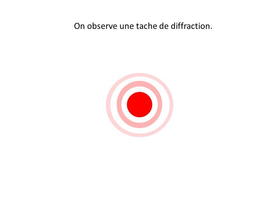 On observe une tache de diffraction.