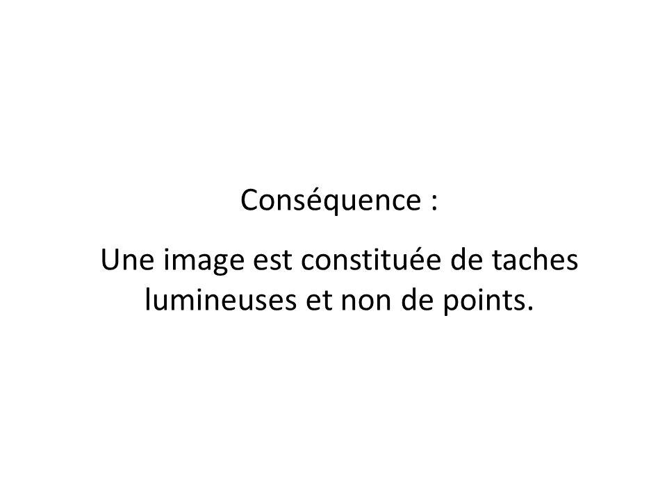 Conséquence : Une image est constituée de taches lumineuses et non de points.