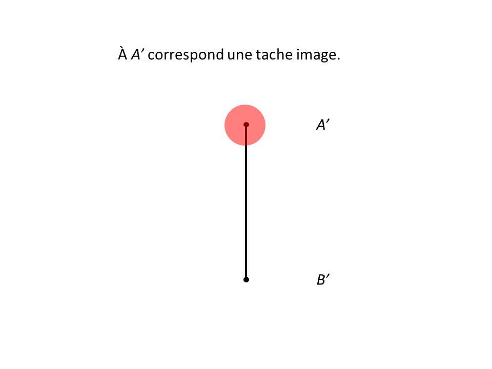 À A' correspond une tache image. A' B'