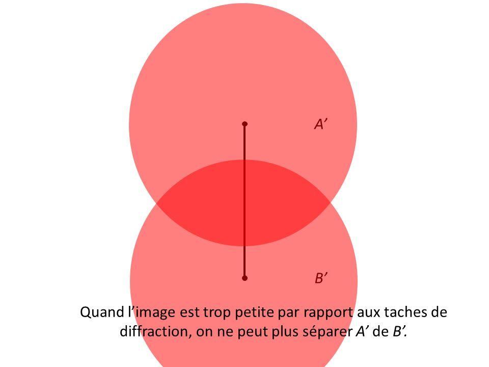 A' B' Quand l'image est trop petite par rapport aux taches de diffraction, on ne peut plus séparer A' de B'.