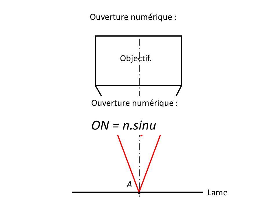 Ouverture numérique : Lame A Objectif. u Ouverture numérique : ON = n.sinu