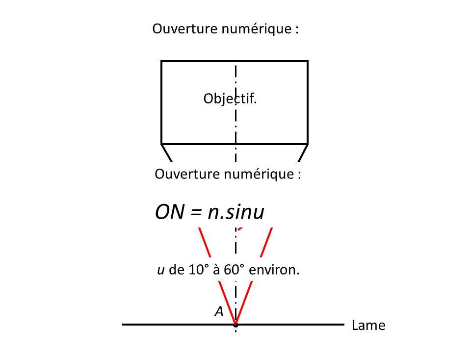 Ouverture numérique : Lame A Objectif. u Ouverture numérique : ON = n.sinu u de 10° à 60° environ.