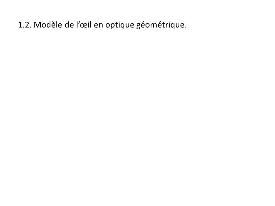 1.2. Modèle de l'œil en optique géométrique.