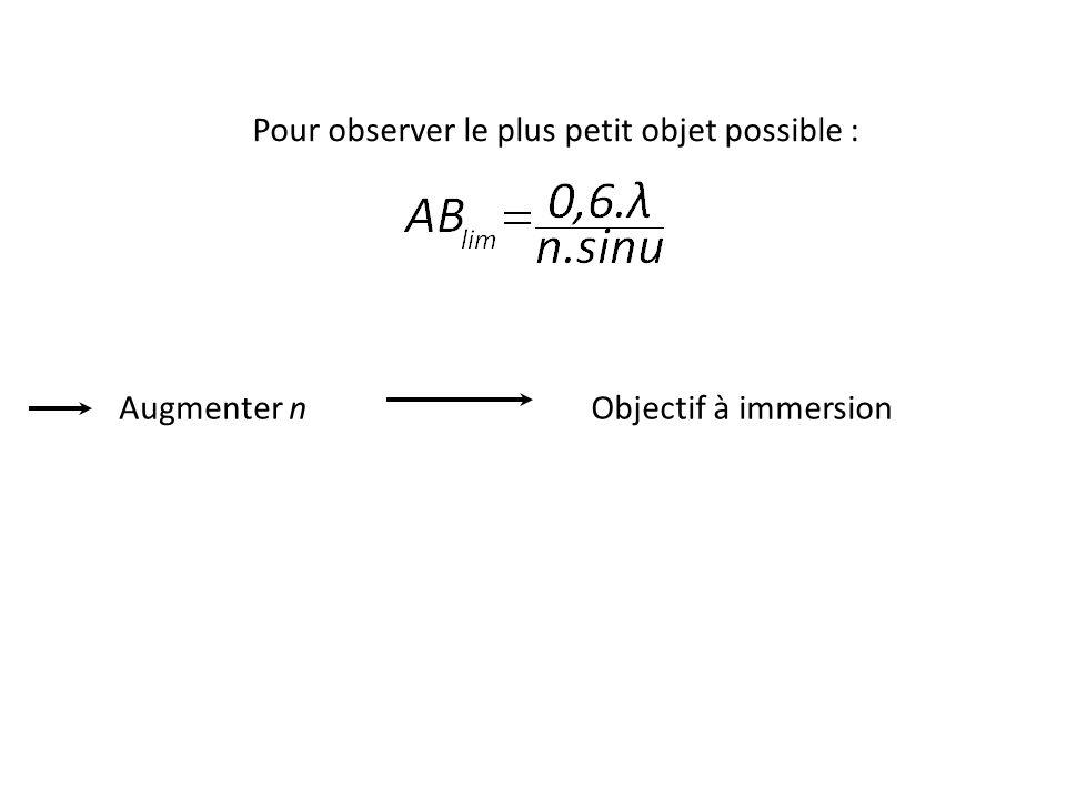 Objectif à immersionAugmenter n Pour observer le plus petit objet possible :