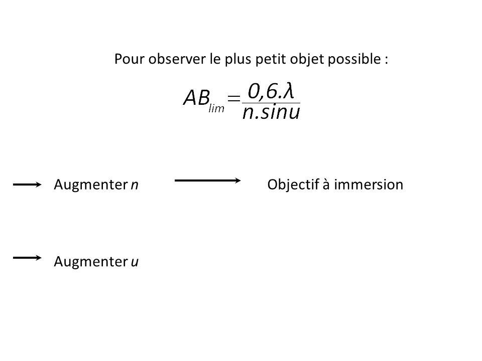 Augmenter u Objectif à immersionAugmenter n Pour observer le plus petit objet possible :