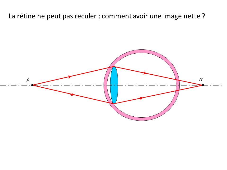 La rétine ne peut pas reculer ; comment avoir une image nette A A'