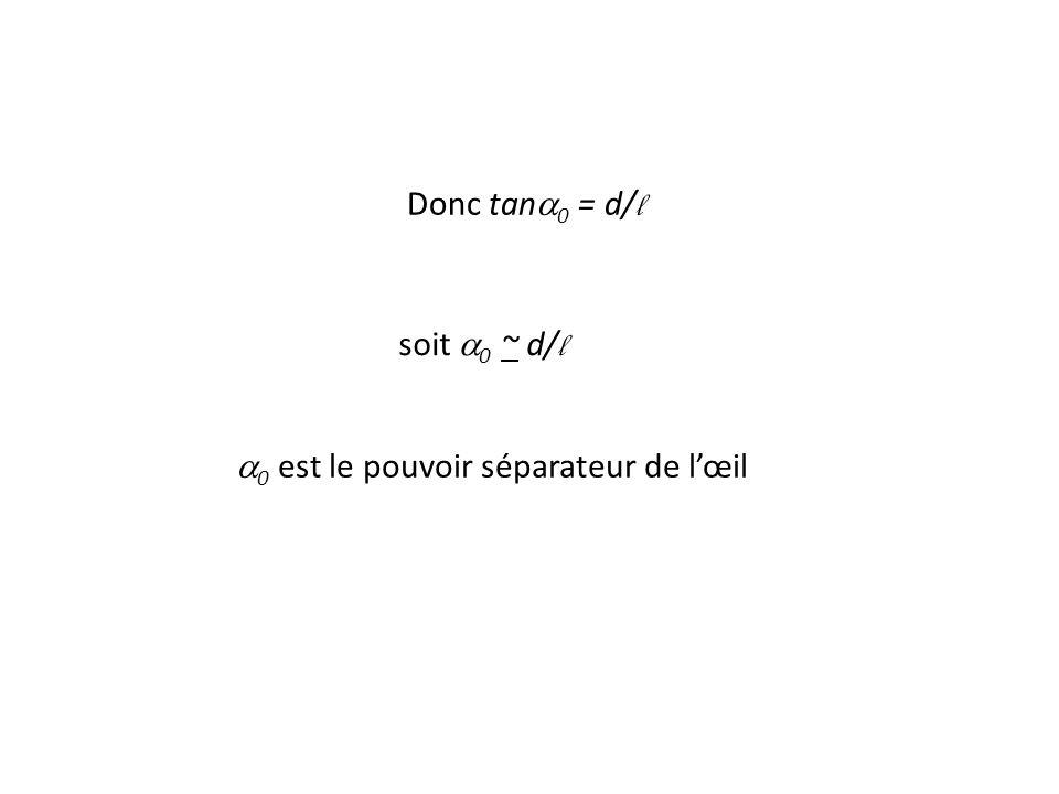 Donc tan  0 = d/ l soit  0 ~ d/ l  0 est le pouvoir séparateur de l'œil