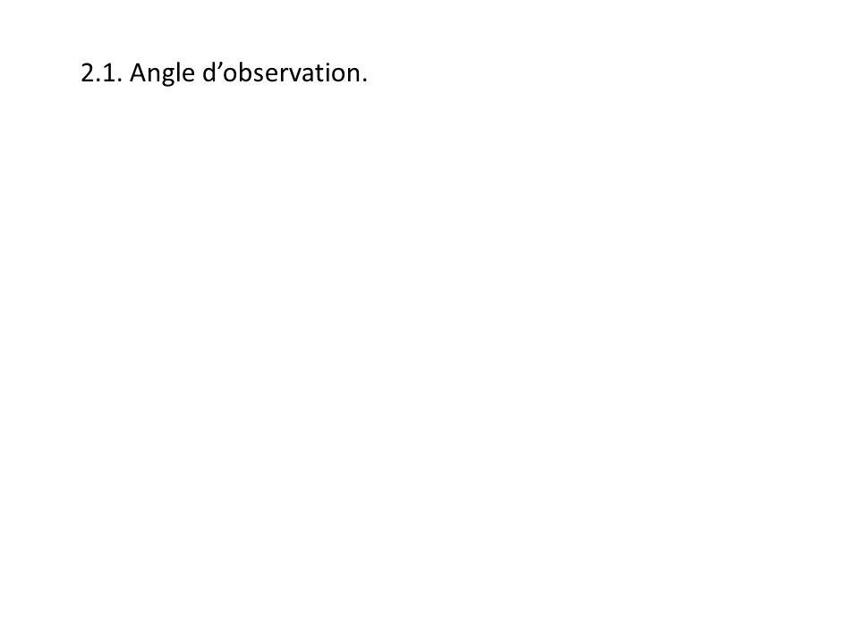 2.1. Angle d'observation.