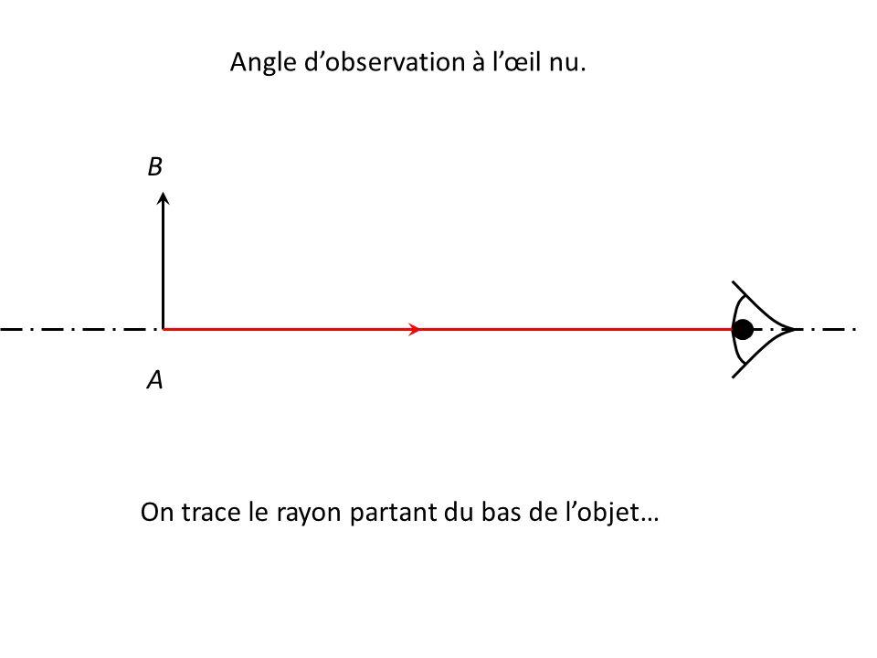 A B On trace le rayon partant du bas de l'objet…