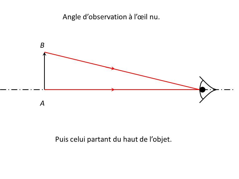 Angle d'observation à l'œil nu. A B Puis celui partant du haut de l'objet.