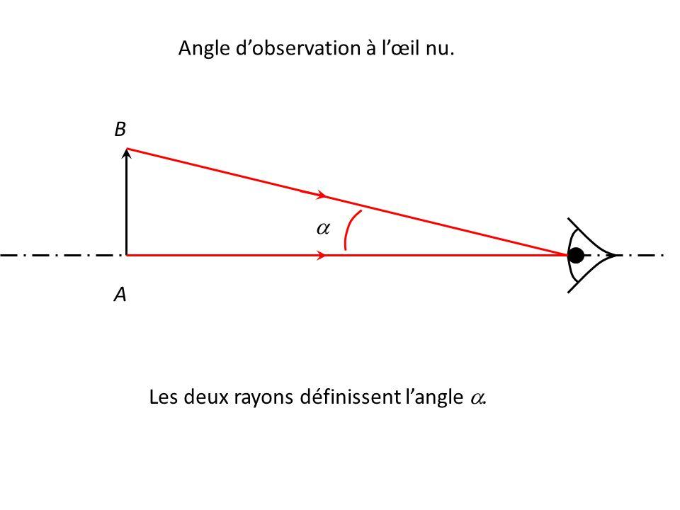 Angle d'observation à l'œil nu.  A B Les deux rayons définissent l'angle .