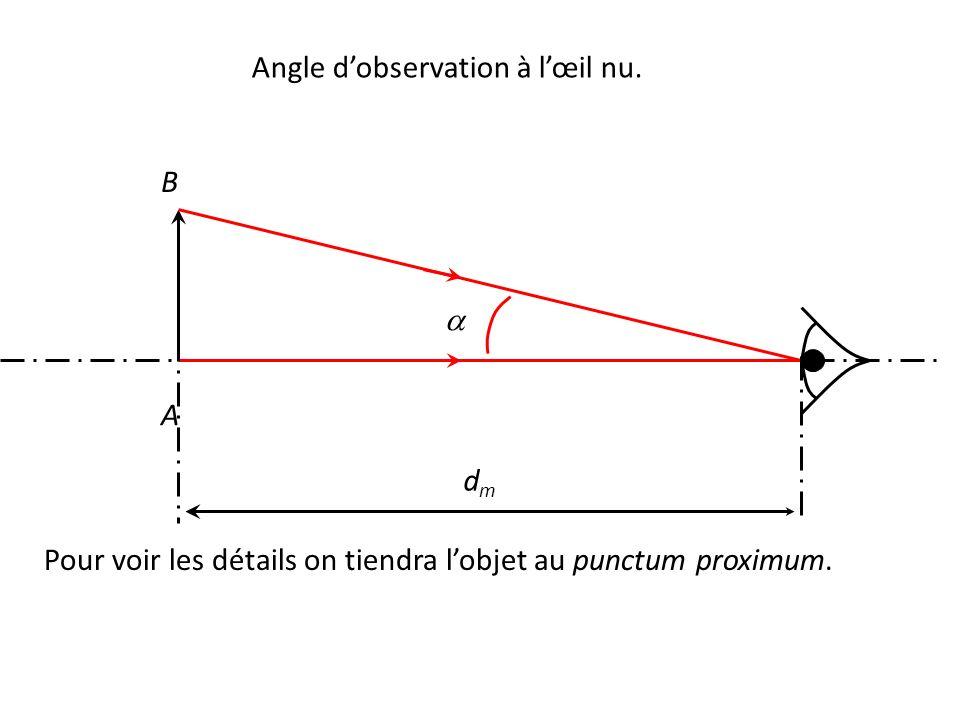 Angle d'observation à l'œil nu.  A B Pour voir les détails on tiendra l'objet au punctum proximum.