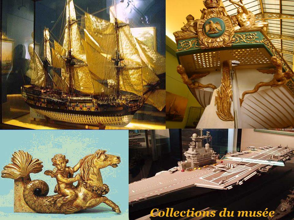 Collections du musée