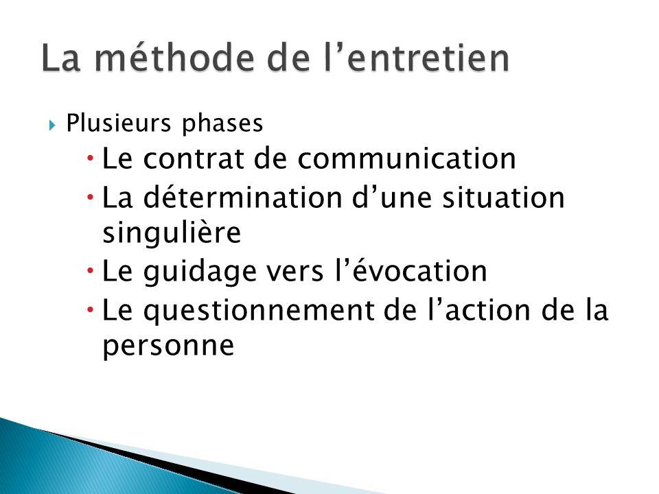 Plusieurs phases  Le contrat de communication  La détermination d'une situation singulière  Le guidage vers l'évocation  Le questionnement de l'action de la personne