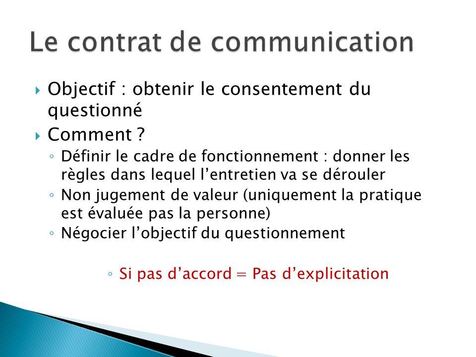  Objectif : obtenir le consentement du questionné  Comment .