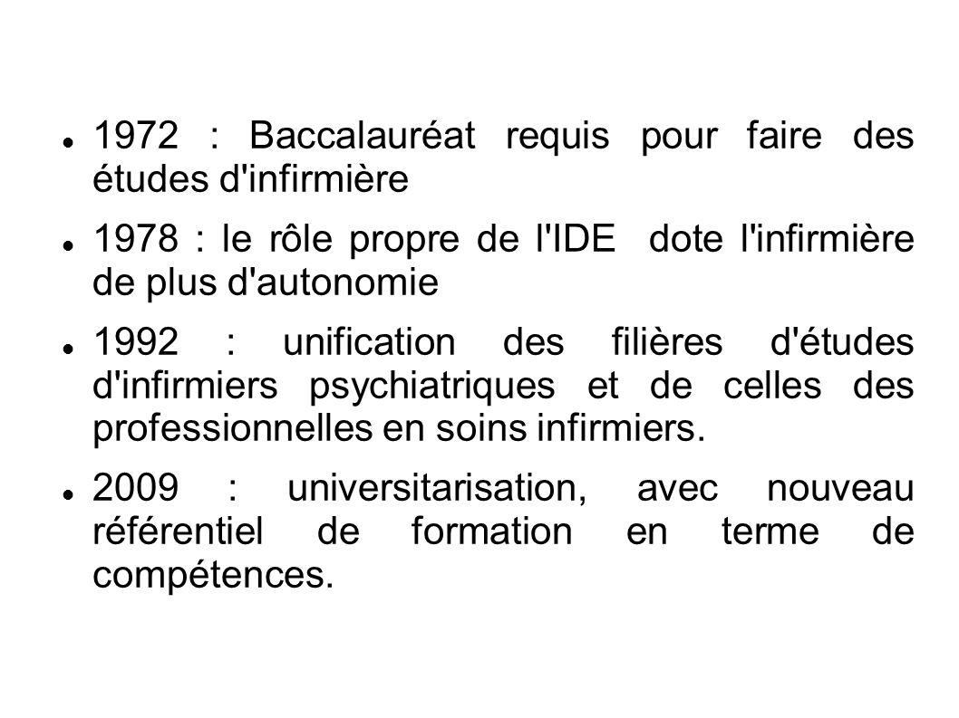 1972 : Baccalauréat requis pour faire des études d infirmière 1978 : le rôle propre de l IDE dote l infirmière de plus d autonomie 1992 : unification des filières d études d infirmiers psychiatriques et de celles des professionnelles en soins infirmiers.