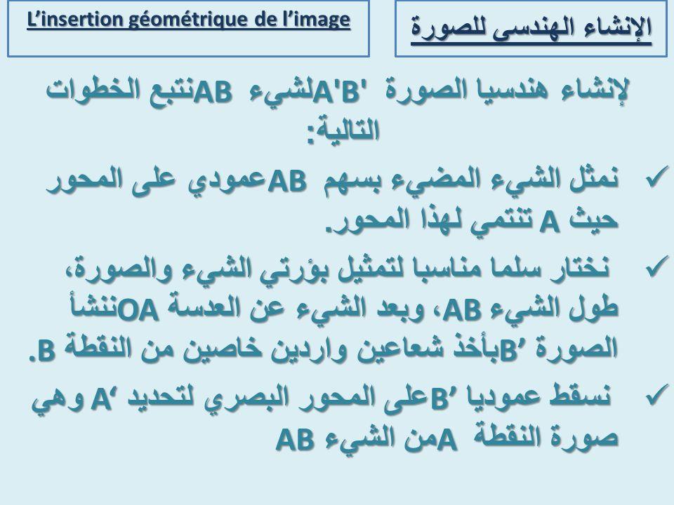 الإنشاء الهندسي للصورة لإنشاء هندسيا الصورة A B لشيء AB نتبع الخطوات التالية : لإنشاء هندسيا الصورة A B لشيء AB نتبع الخطوات التالية : نمثل الشيء المضيء بسهم AB عمودي على المحور حيث A تنتمي لهذا المحور.