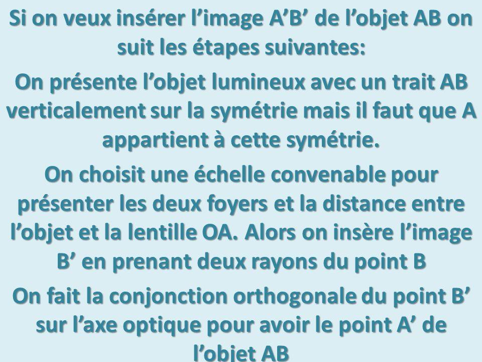Si on veux insérer l'image A'B' de l'objet AB on suit les étapes suivantes: On présente l'objet lumineux avec un trait AB verticalement sur la symétrie mais il faut que A appartient à cette symétrie.