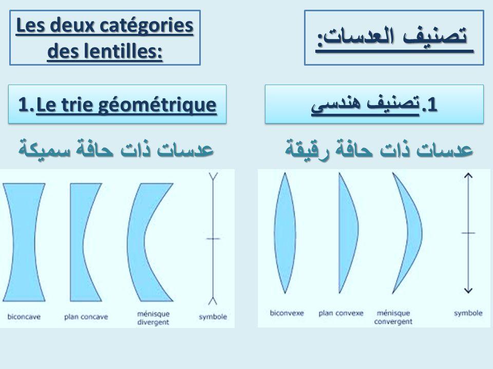 تصنيف العدسات : تصنيف العدسات : Les deux catégories des lentilles: عدسات ذات حافة رقيقة عدسات ذات حافة سميكة 1.
