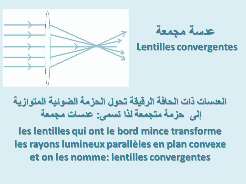 العدسات ذات الحافة الرقيقة تحول الحزمة الضوئية المتوازية إلى حزمة متجمعة لذا تسمى : عدسات مجمعة les lentilles qui ont le bord mince transforme les rayons lumineux parallèles en plan convexe et on les nomme: lentilles convergentes عدسة مجمعة Lentilles convergentes