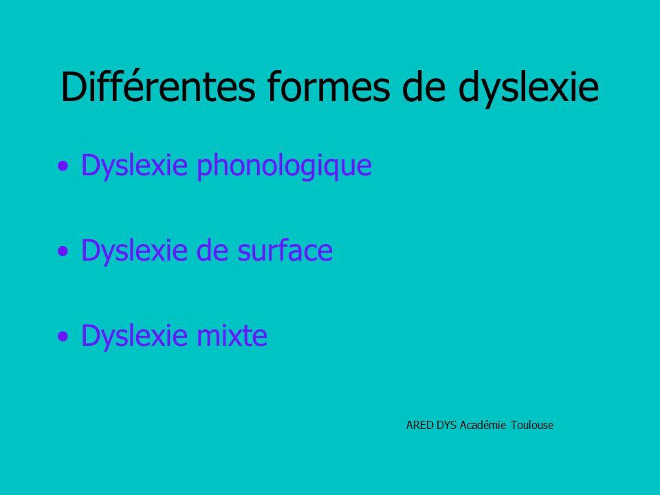 Différentes formes de dyslexie Dyslexie phonologique Dyslexie de surface Dyslexie mixte ARED DYS Académie Toulouse