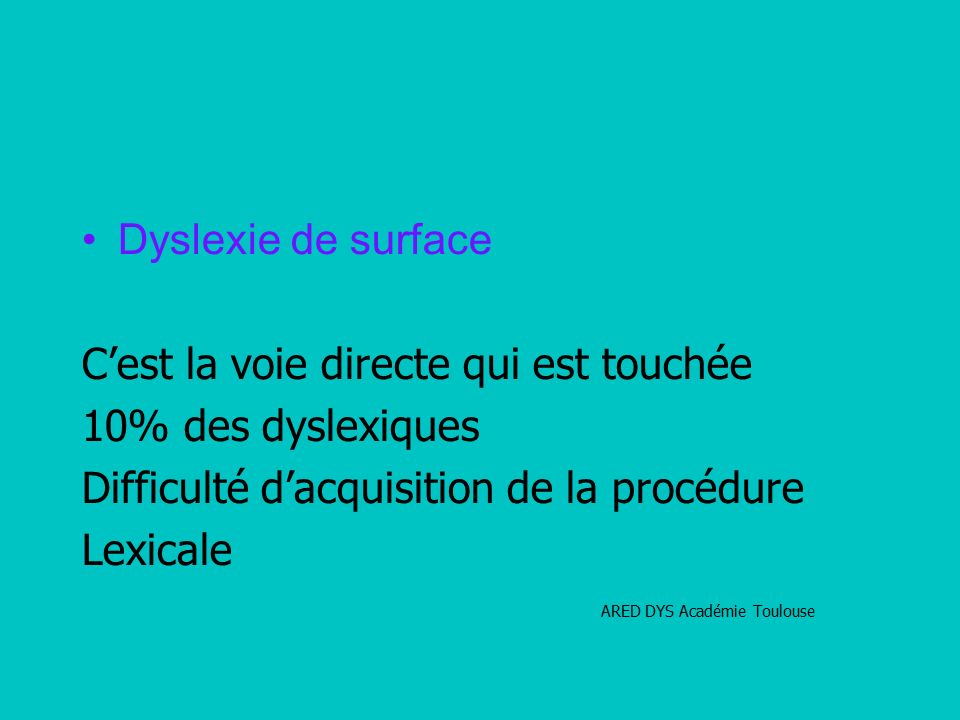 Dyslexie de surface C'est la voie directe qui est touchée 10% des dyslexiques Difficulté d'acquisition de la procédure Lexicale ARED DYS Académie Toulouse