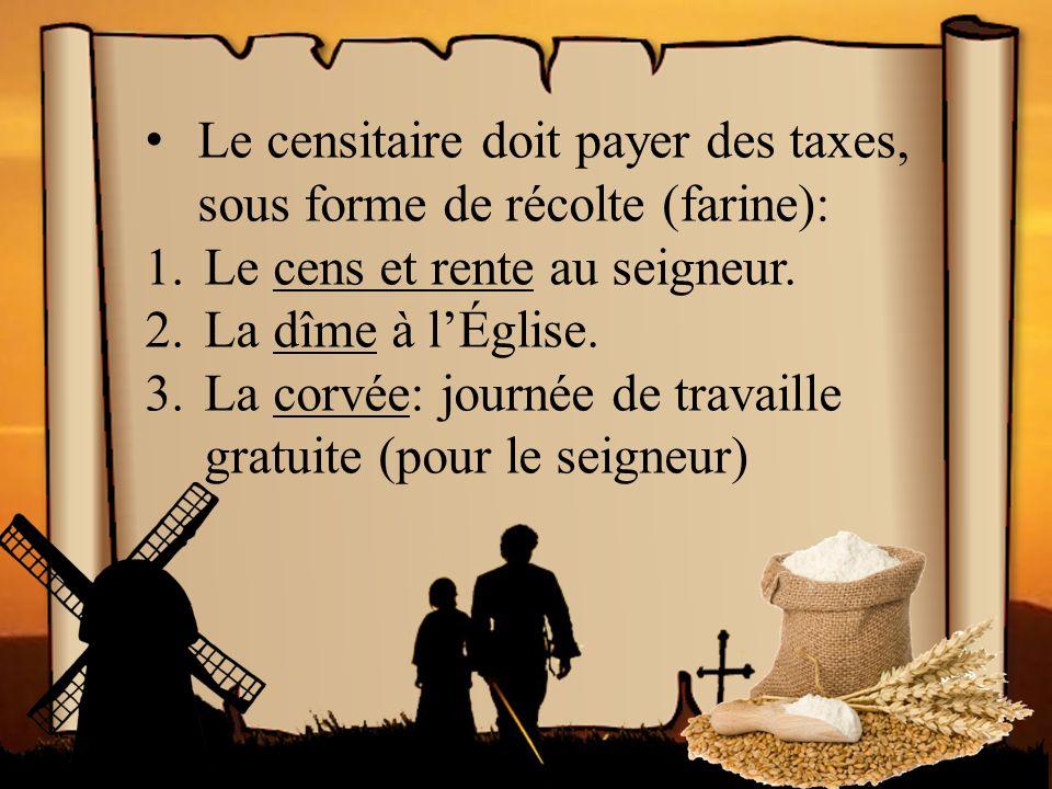 La vie en Nouvelle- France Le censitaire doit payer des taxes, sous forme de récolte (farine): 1.Le cens et rente au seigneur.