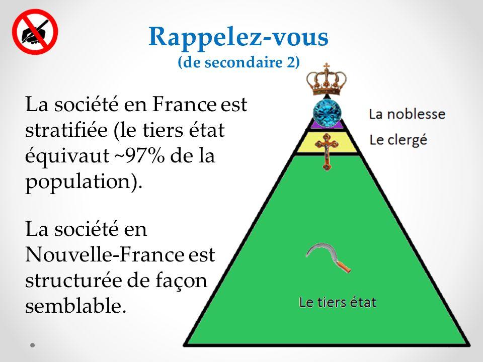 Rappelez-vous (de secondaire 2) La société en France est stratifiée (le tiers état équivaut ~97% de la population).