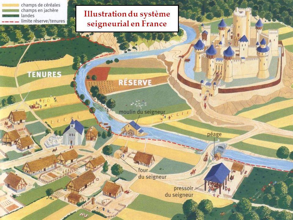 Illustration du système seigneurial en France