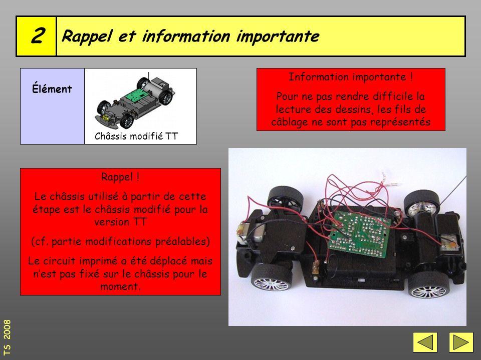 Rappel et information importante 2 Élément TS 2008 Rappel .