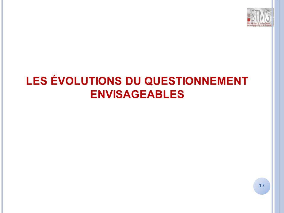 LES ÉVOLUTIONS DU QUESTIONNEMENT ENVISAGEABLES 17