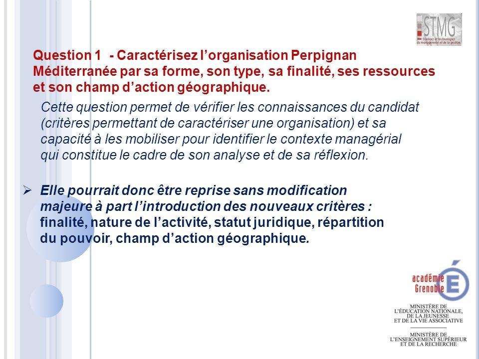 Question 1 - Caractérisez l'organisation Perpignan Méditerranée par sa forme, son type, sa finalité, ses ressources et son champ d'action géographique.