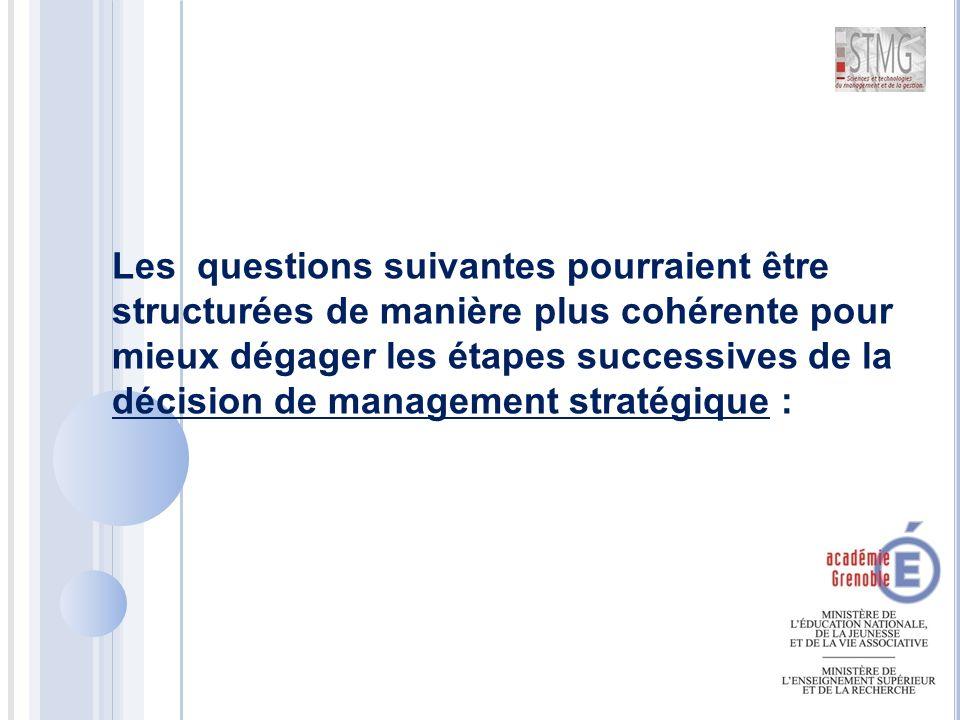 Les questions suivantes pourraient être structurées de manière plus cohérente pour mieux dégager les étapes successives de la décision de management stratégique :