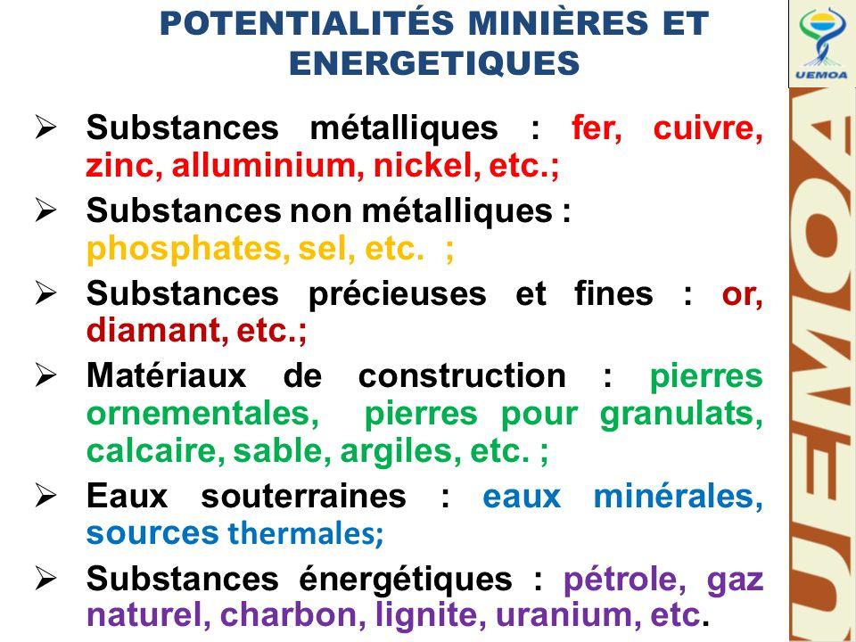 POTENTIALITÉS MINIÈRES ET ENERGETIQUES  Substances métalliques : fer, cuivre, zinc, alluminium, nickel, etc.;  Substances non métalliques : phosphates, sel, etc.