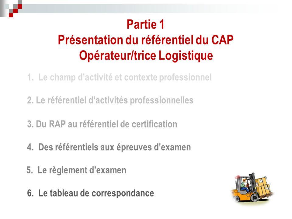 Partie 1 Présentation du référentiel du CAP Opérateur/trice Logistique 1.