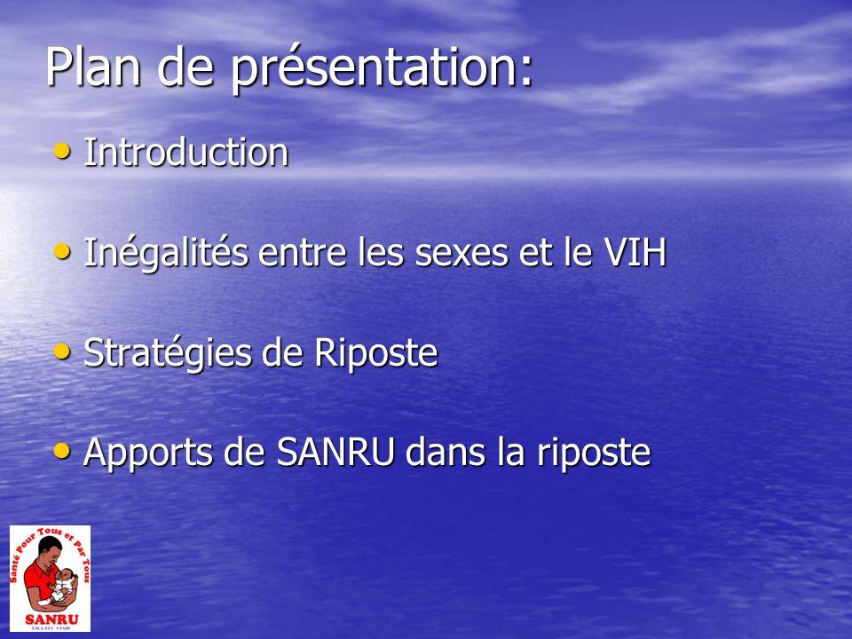 Plan de présentation: Introduction Introduction Inégalités entre les sexes et le VIH Inégalités entre les sexes et le VIH Stratégies de Riposte Stratégies de Riposte Apports de SANRU dans la riposte Apports de SANRU dans la riposte