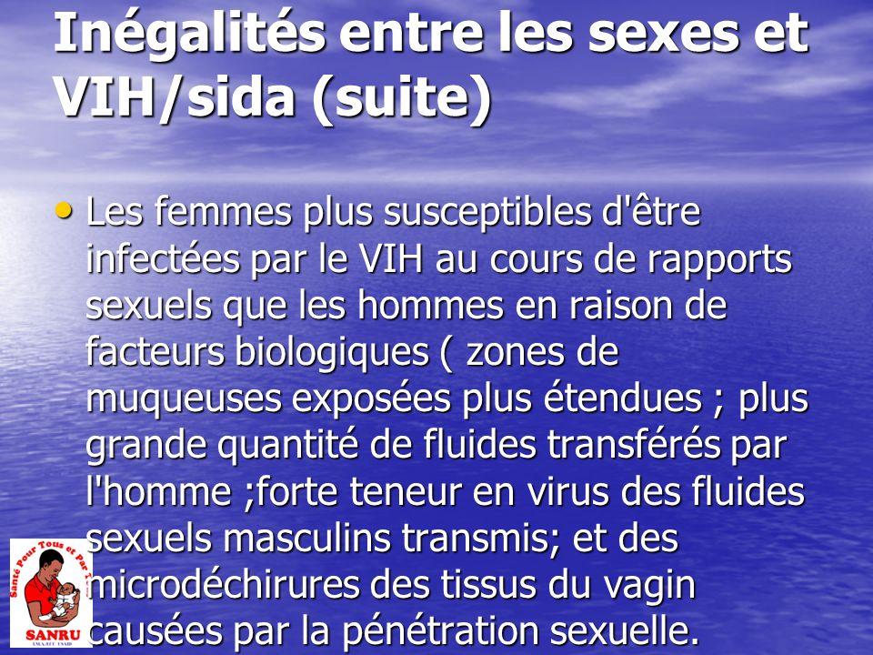 Inégalités entre les sexes et VIH/sida (suite) Les femmes plus susceptibles d être infectées par le VIH au cours de rapports sexuels que les hommes en raison de facteurs biologiques ( zones de muqueuses exposées plus étendues ; plus grande quantité de fluides transférés par l homme ;forte teneur en virus des fluides sexuels masculins transmis; et des microdéchirures des tissus du vagin causées par la pénétration sexuelle.