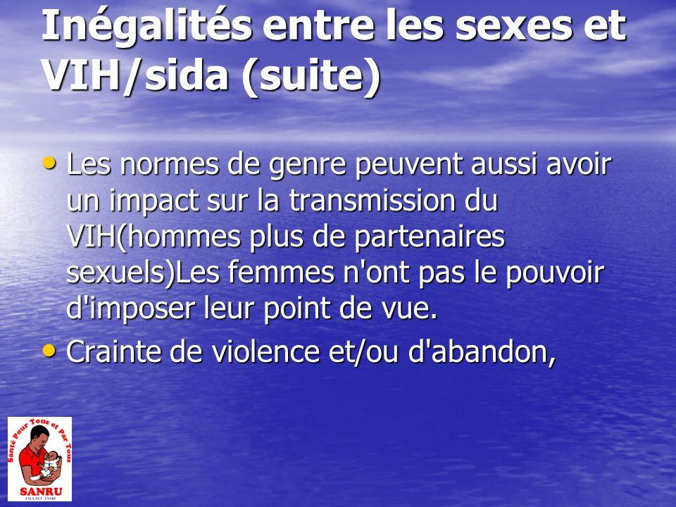 Inégalités entre les sexes et VIH/sida (suite) Les normes de genre peuvent aussi avoir un impact sur la transmission du VIH(hommes plus de partenaires sexuels)Les femmes n ont pas le pouvoir d imposer leur point de vue.