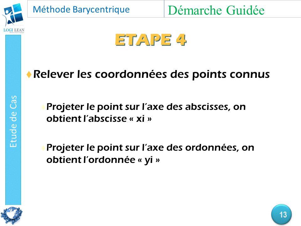 ETAPE 4  Relever les coordonnées des points connus  Projeter le point sur l'axe des abscisses, on obtient l'abscisse « xi »  Projeter le point sur l'axe des ordonnées, on obtient l'ordonnée « yi » Démarche Guidée 13