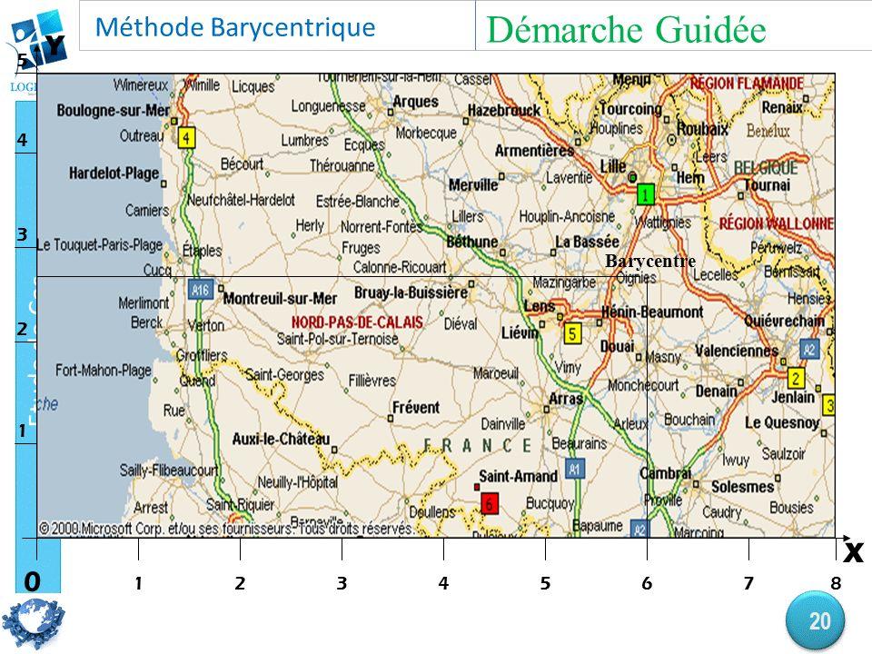 Y X 0 12345687 1 2 3 4 5 Barycentre Démarche Guidée 20